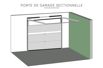 Porte de garage sectionnelle